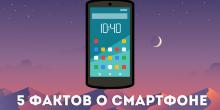 фото для статьи блога - 5 любопытных фактов о смартфоне!